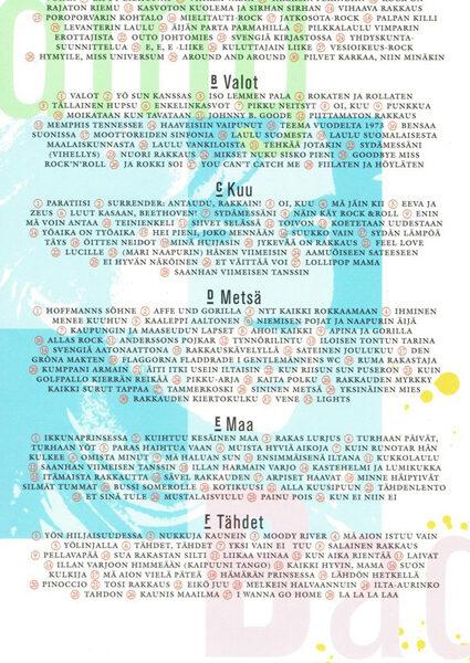 Kaikki Laulut 6CD Box-74467